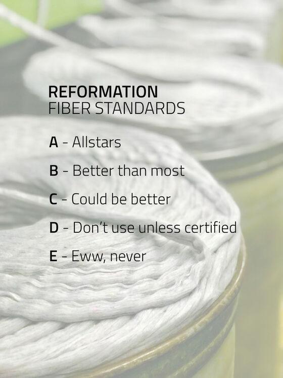 Reformation fiber standards